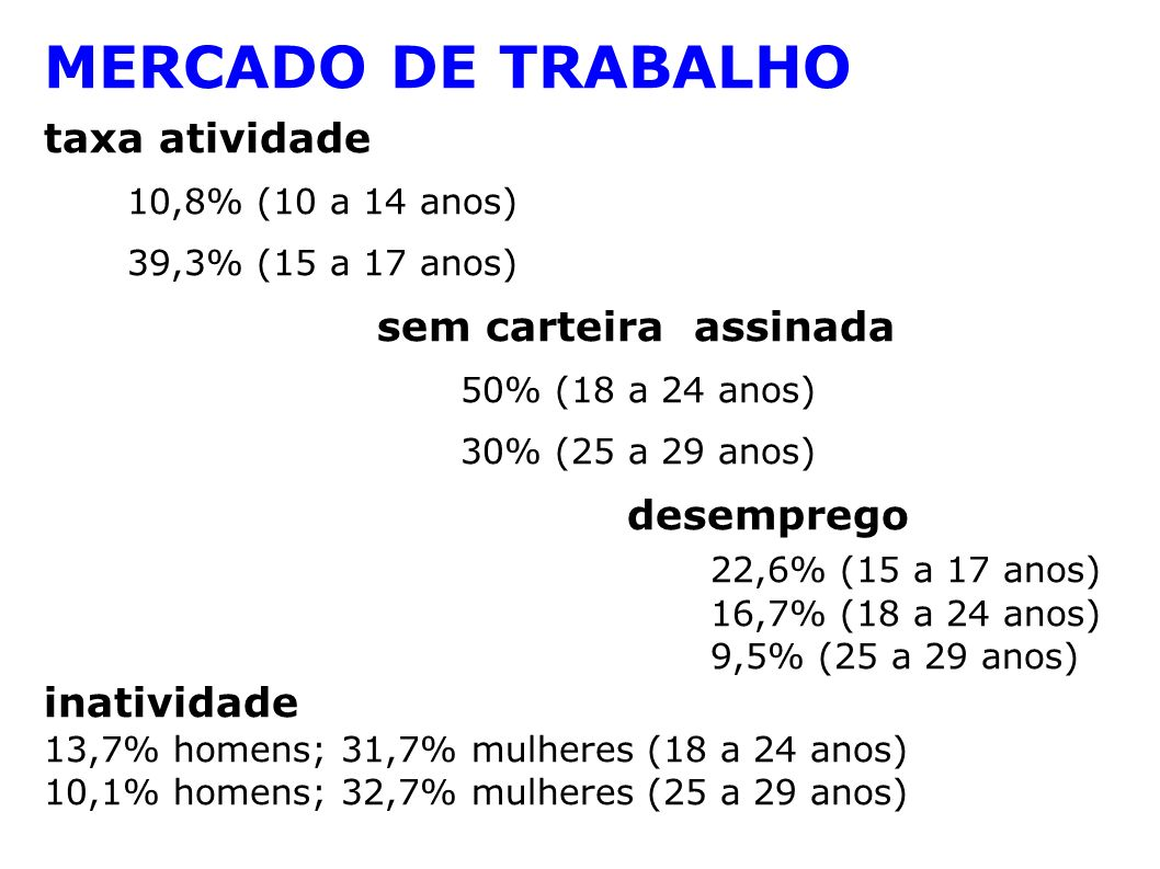 MERCADO DE TRABALHO taxa atividade sem carteira assinada desemprego