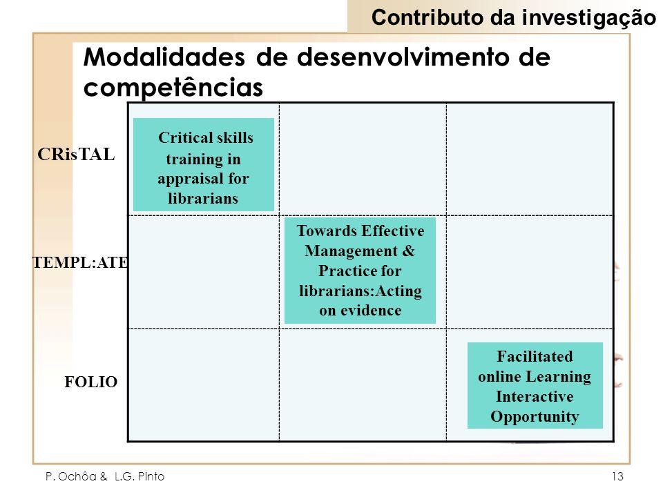 Modalidades de desenvolvimento de competências