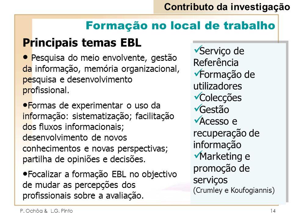 Formação no local de trabalho Principais temas EBL
