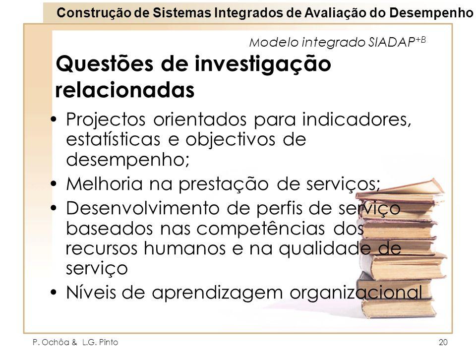 Modelo integrado SIADAP+B Questões de investigação relacionadas