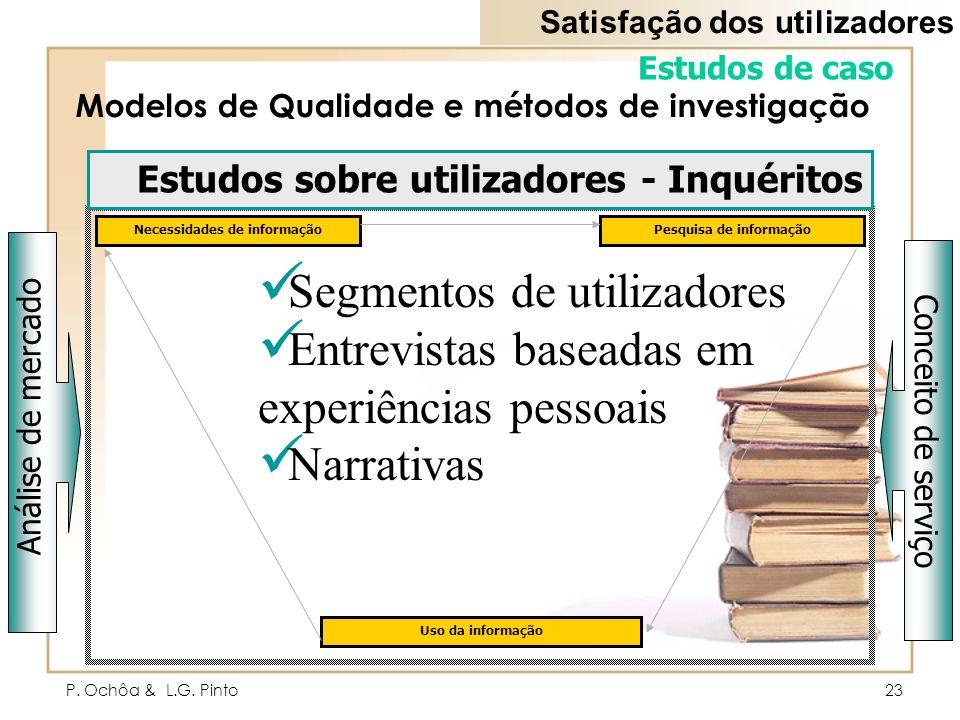 Modelos de Qualidade e métodos de investigação