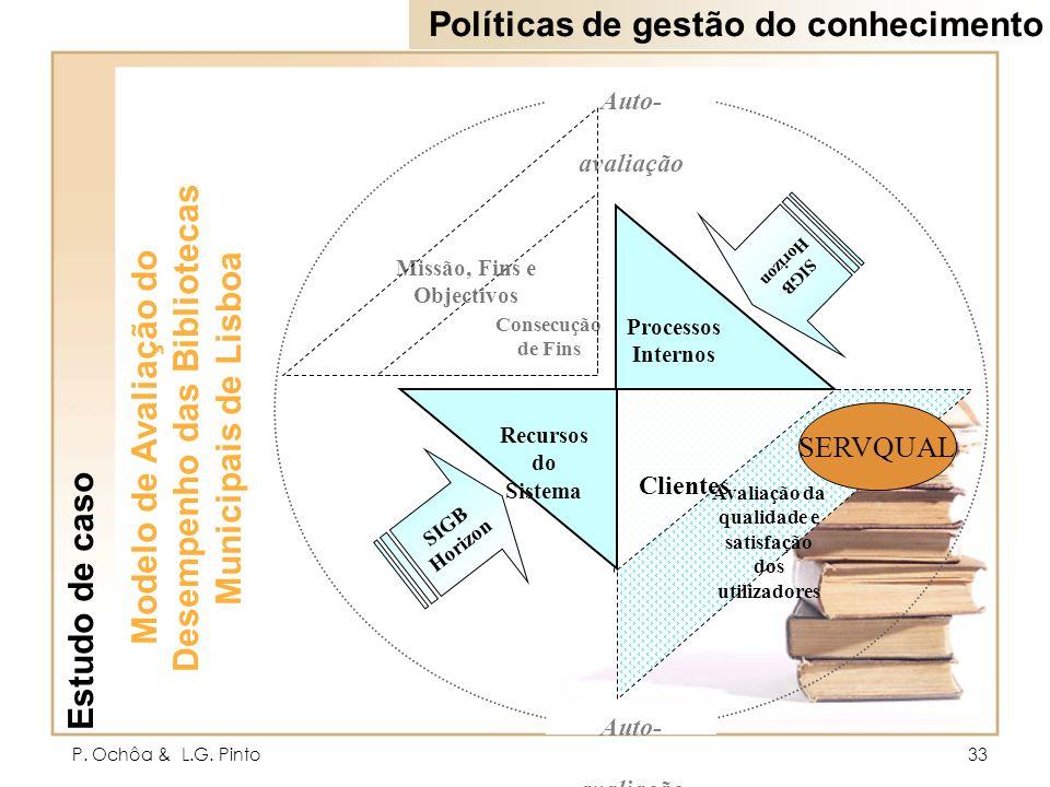 Modelo de Avaliação do Desempenho das Bibliotecas Municipais de Lisboa