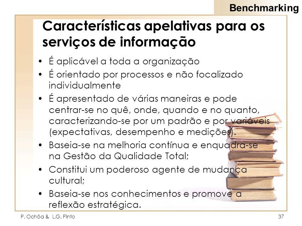 Características apelativas para os serviços de informação