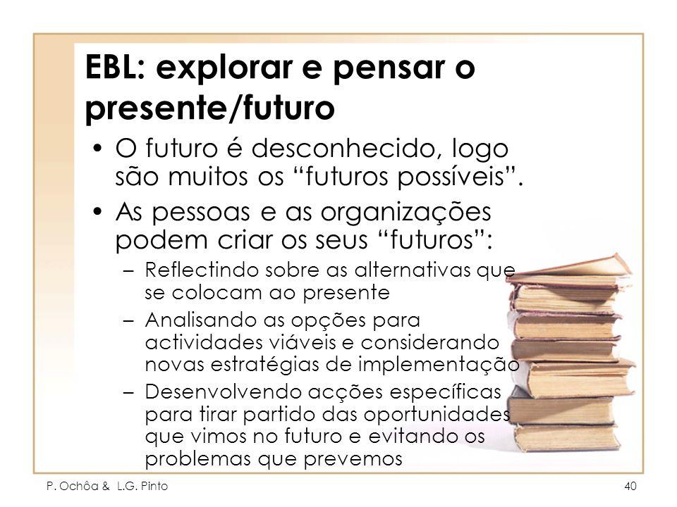 EBL: explorar e pensar o presente/futuro
