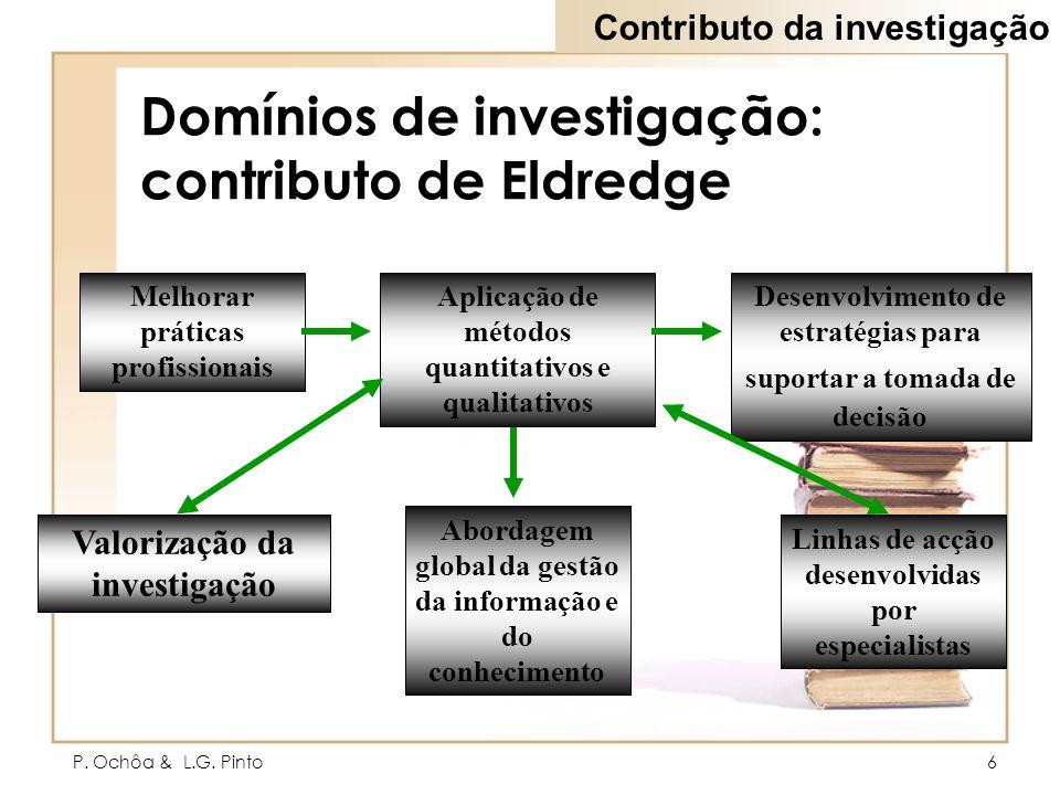 Domínios de investigação: contributo de Eldredge