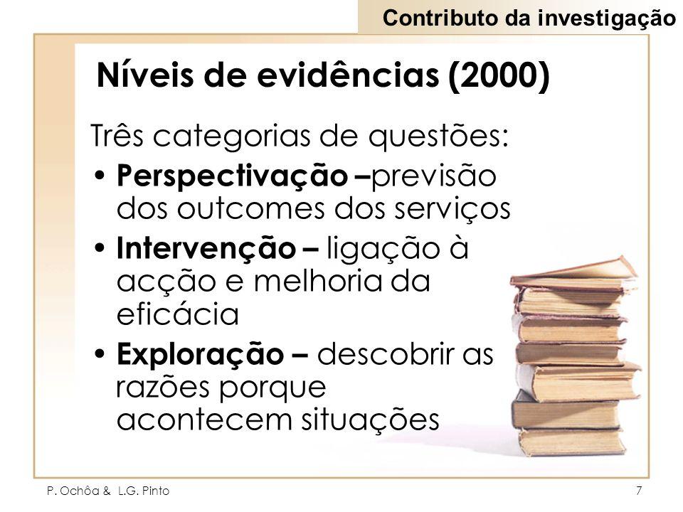 Níveis de evidências (2000)