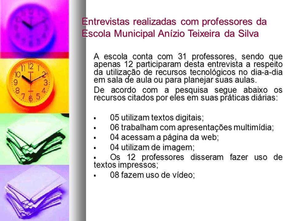 Entrevistas realizadas com professores da Escola Municipal Anízio Teixeira da Silva