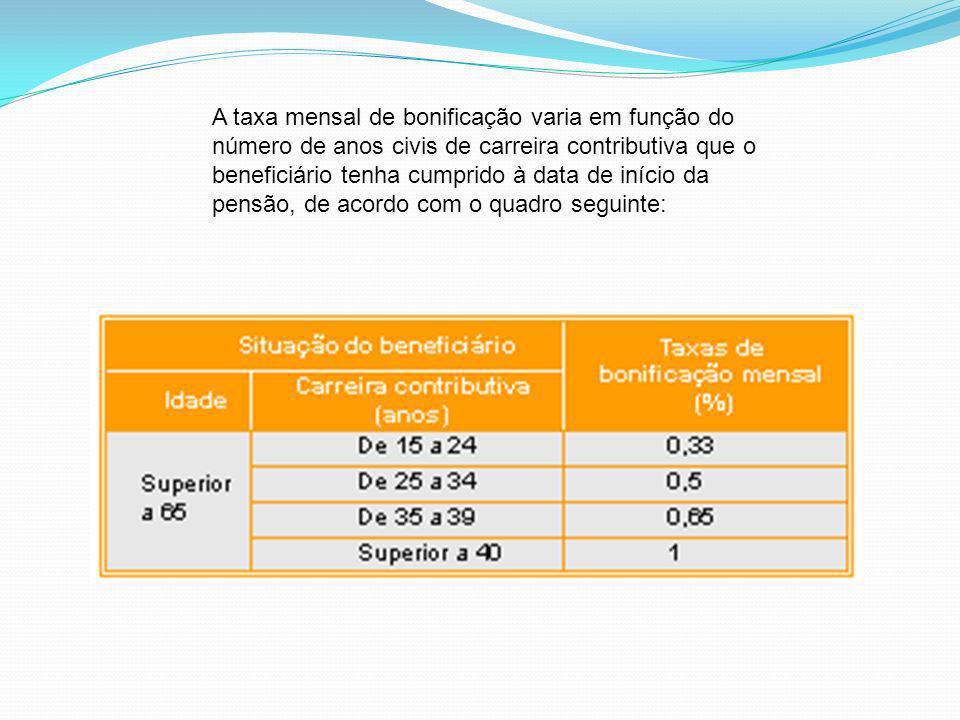 A taxa mensal de bonificação varia em função do número de anos civis de carreira contributiva que o beneficiário tenha cumprido à data de início da pensão, de acordo com o quadro seguinte: