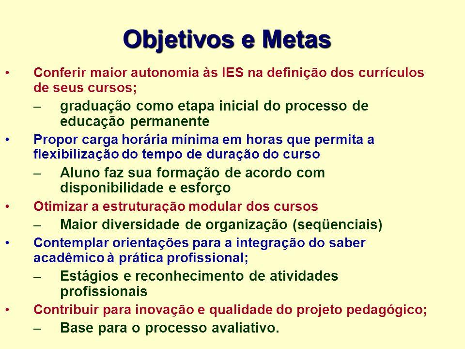 Objetivos e Metas Conferir maior autonomia às IES na definição dos currículos de seus cursos;