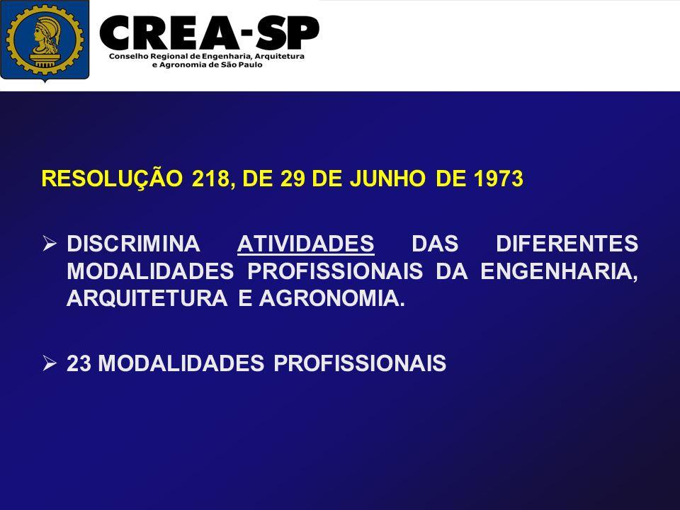 RESOLUÇÃO 218, DE 29 DE JUNHO DE 1973