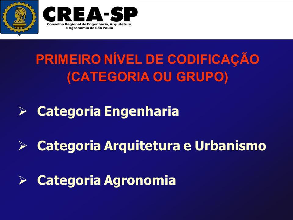 PRIMEIRO NÍVEL DE CODIFICAÇÃO