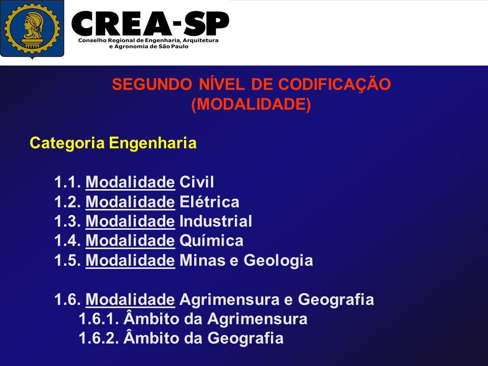 SEGUNDO NÍVEL DE CODIFICAÇÃO
