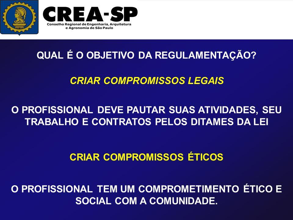 CRIAR COMPROMISSOS LEGAIS
