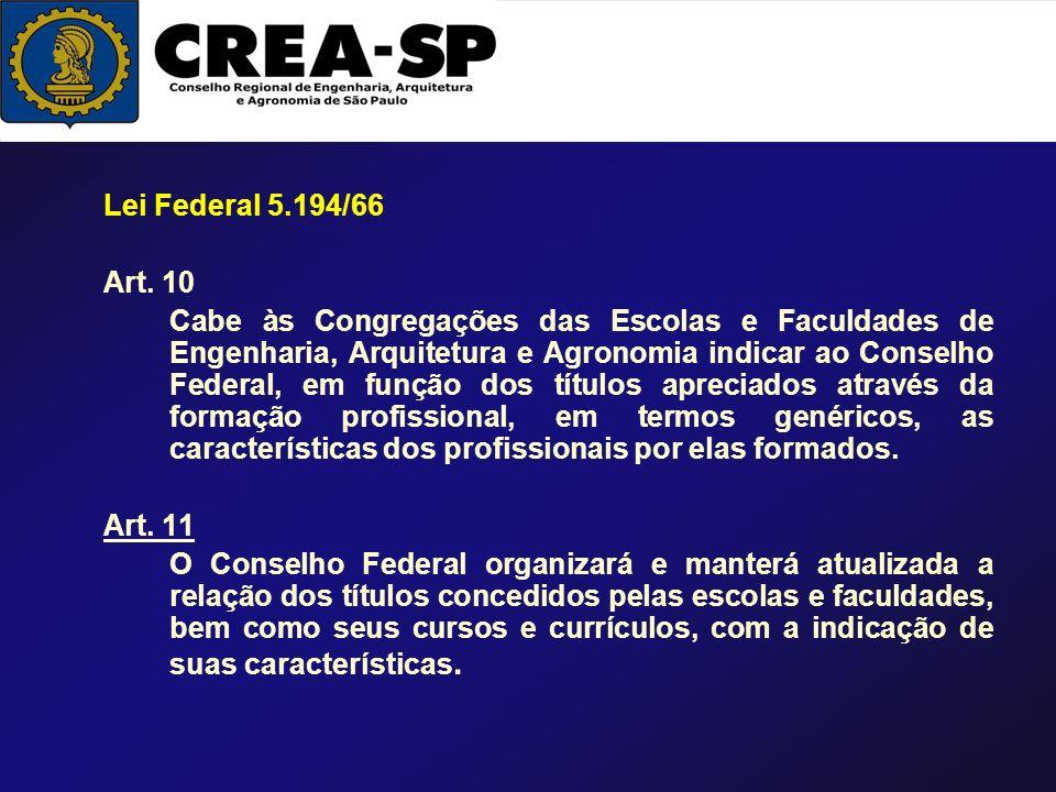 Lei Federal 5.194/66 Art. 10.