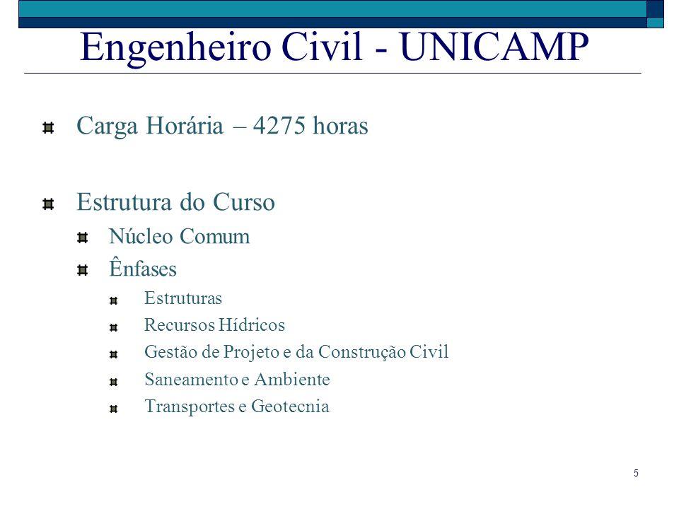 Engenheiro Civil - UNICAMP