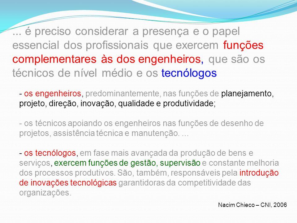 ... é preciso considerar a presença e o papel essencial dos profissionais que exercem funções complementares às dos engenheiros, que são os técnicos de nível médio e os tecnólogos