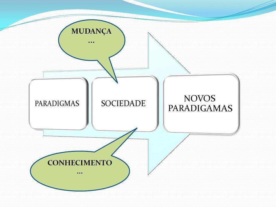 MUDANÇA ... PARADIGMAS SOCIEDADE NOVOS PARADIGAMAS CONHECIMENTO ...
