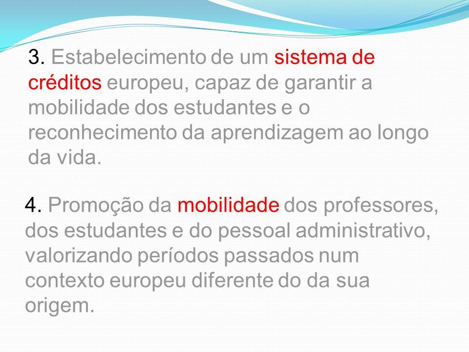 3. Estabelecimento de um sistema de créditos europeu, capaz de garantir a mobilidade dos estudantes e o reconhecimento da aprendizagem ao longo da vida.