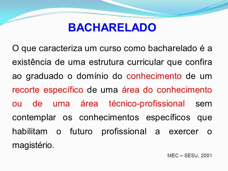 BACHARELADO