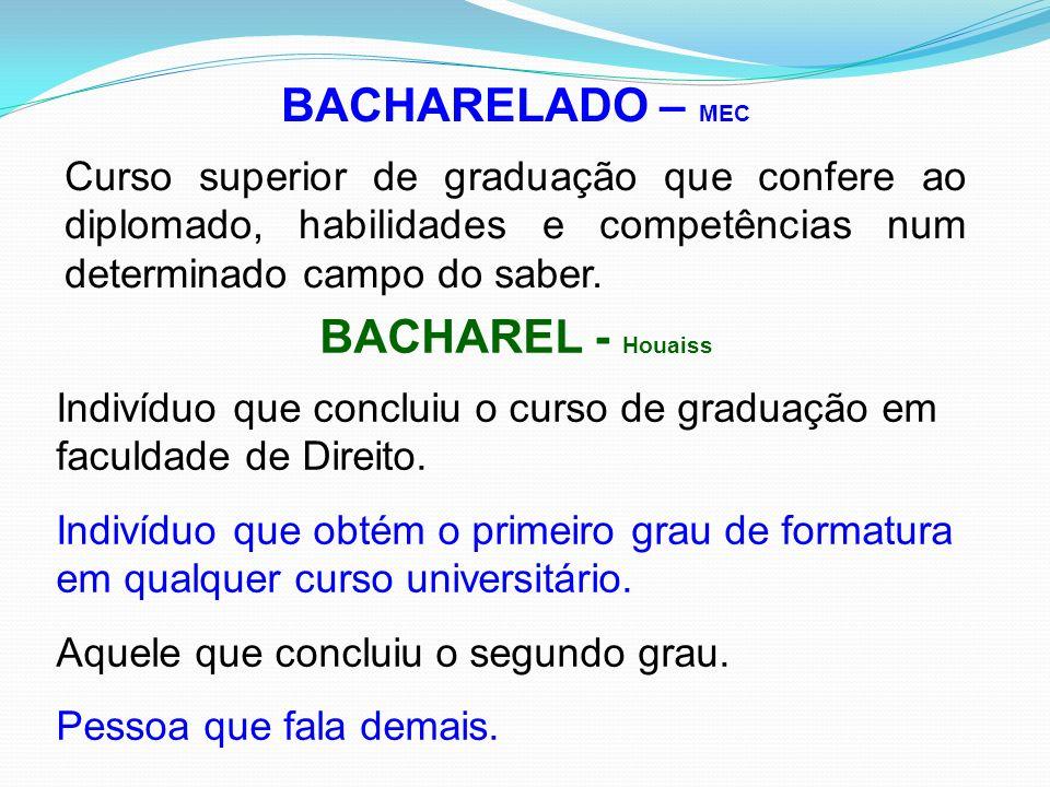 BACHARELADO – MEC BACHAREL - Houaiss