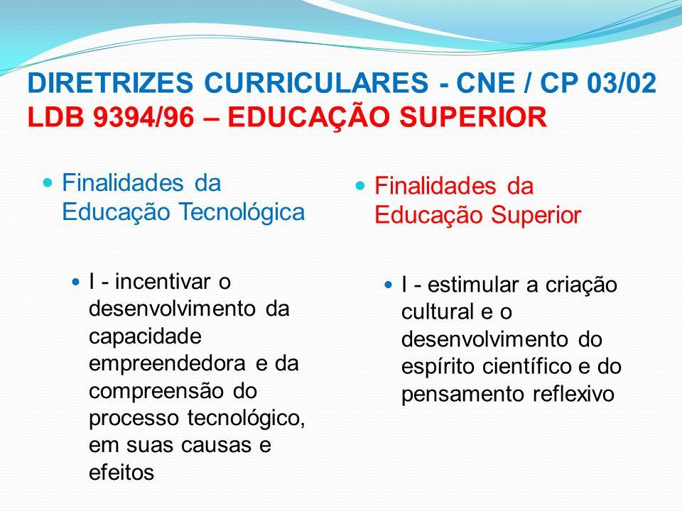DIRETRIZES CURRICULARES - CNE / CP 03/02 LDB 9394/96 – EDUCAÇÃO SUPERIOR