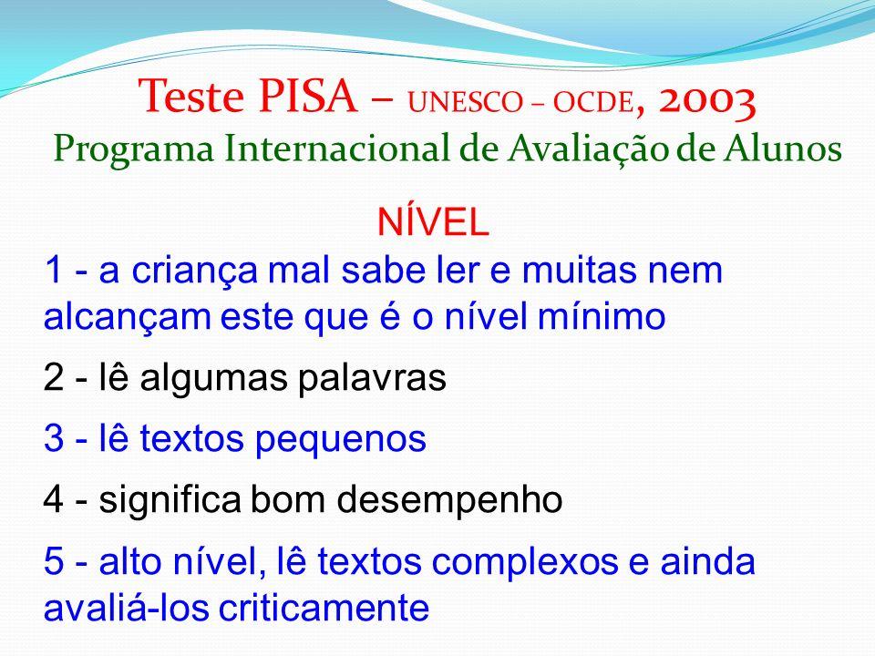 Teste PISA – UNESCO – OCDE, 2003
