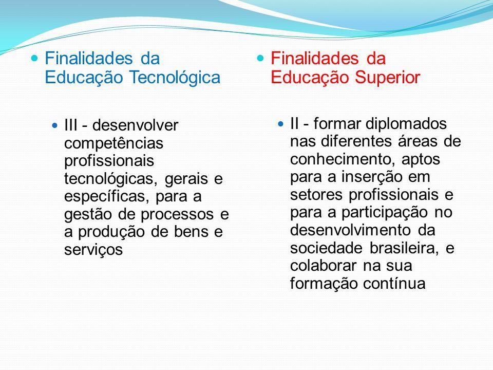 Finalidades da Educação Tecnológica Finalidades da Educação Superior