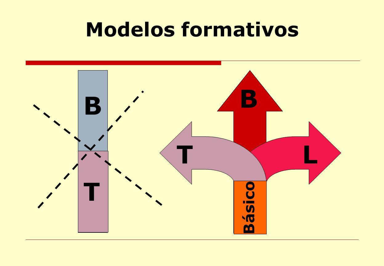 Modelos formativos B B T L T Básico