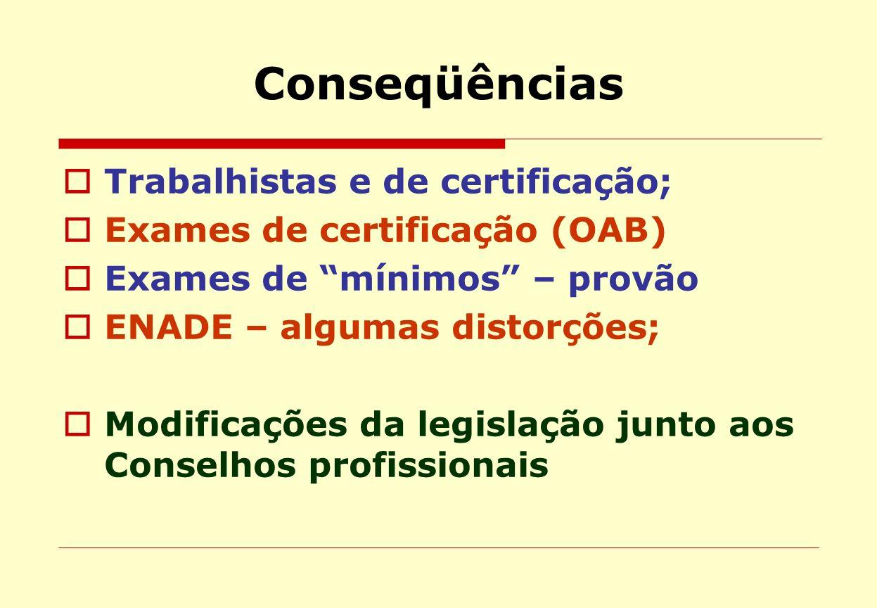 Conseqüências Trabalhistas e de certificação;