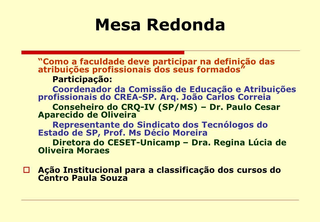 Mesa Redonda Como a faculdade deve participar na definição das atribuições profissionais dos seus formados