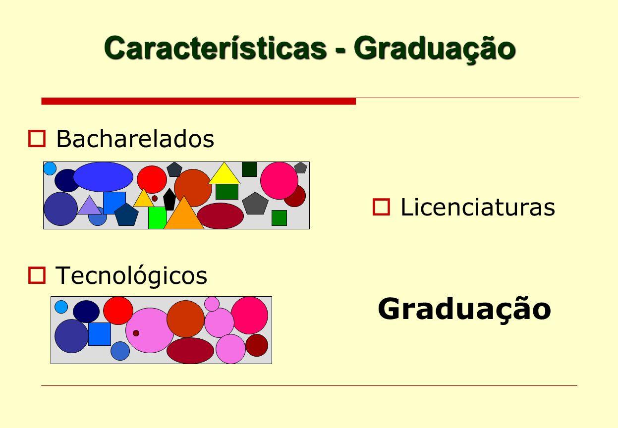Características - Graduação