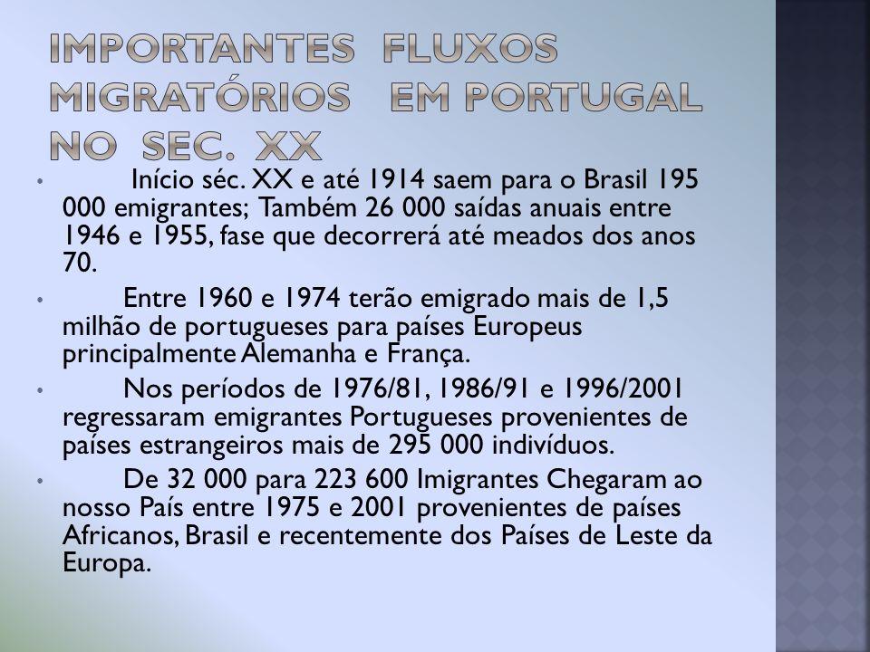 Importantes Fluxos Migratórios em Portugal no Sec. XX