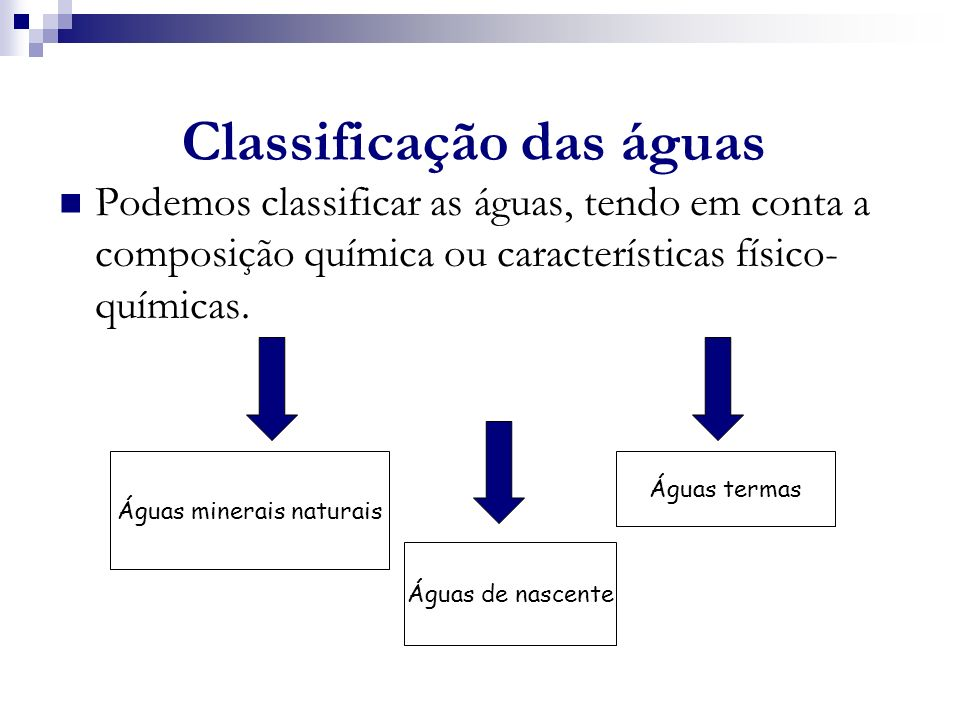 Classificação das águas