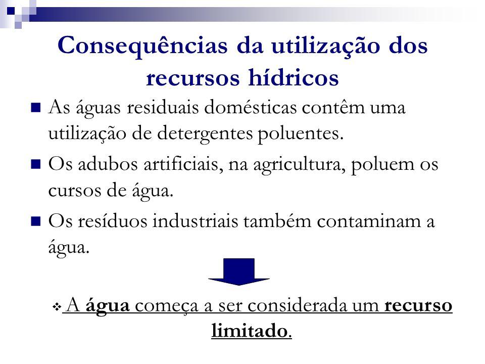 Consequências da utilização dos recursos hídricos