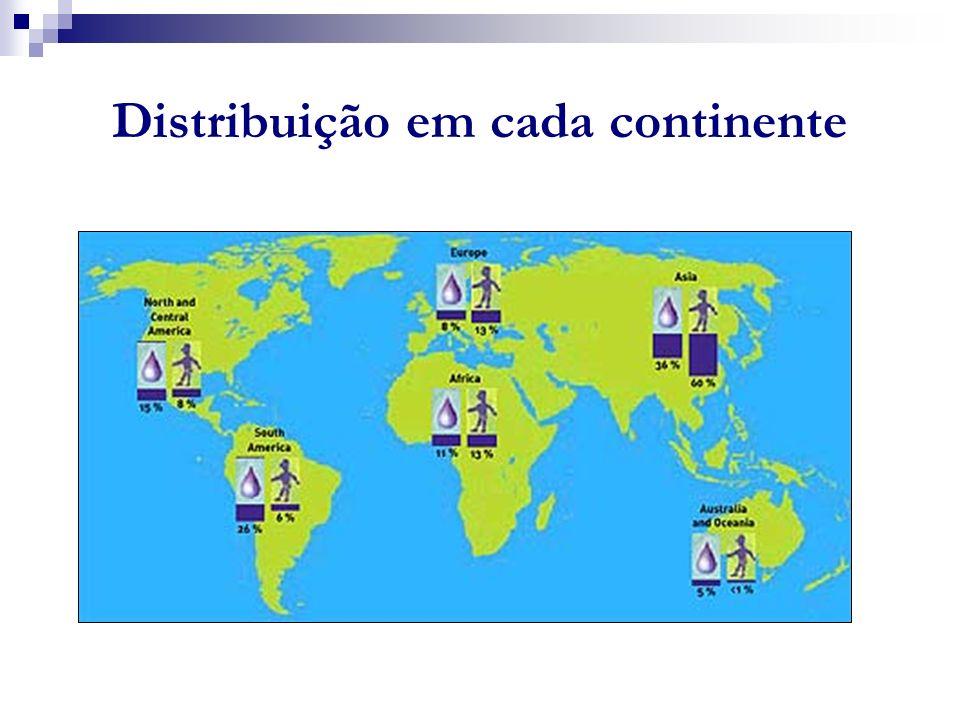 Distribuição em cada continente