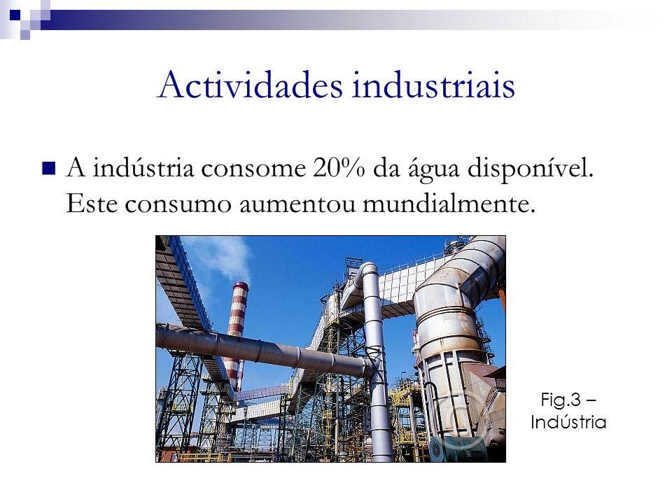 Actividades industriais