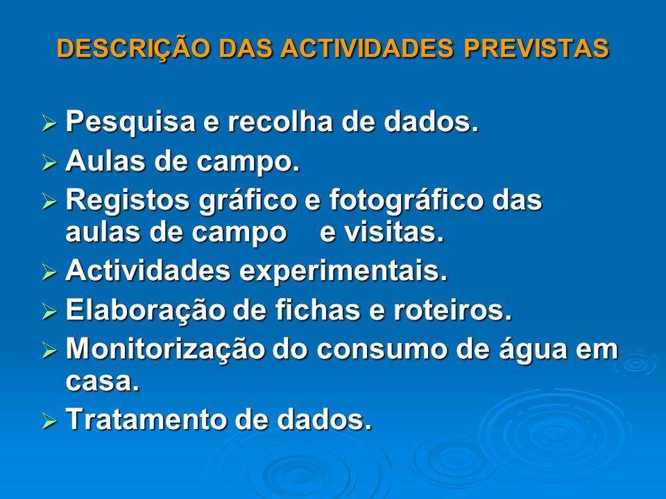 DESCRIÇÃO DAS ACTIVIDADES PREVISTAS
