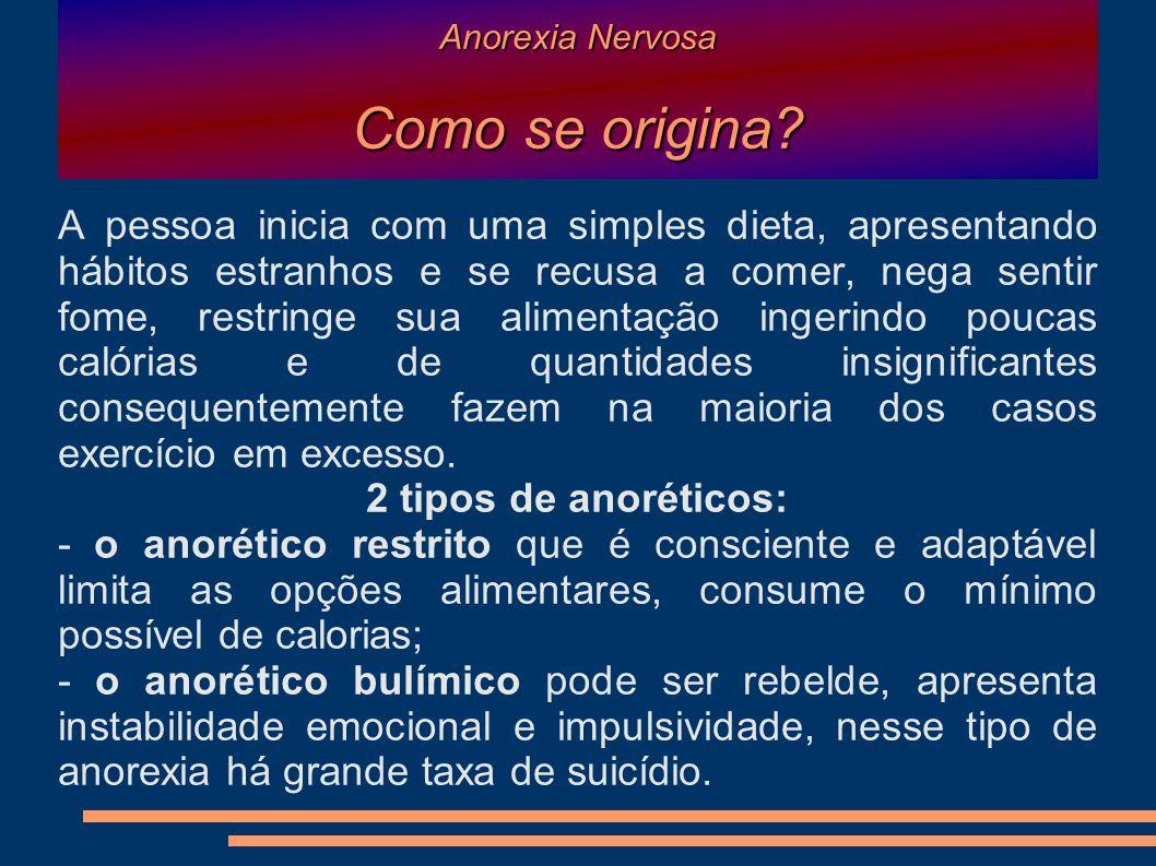 Anorexia Nervosa Como se origina