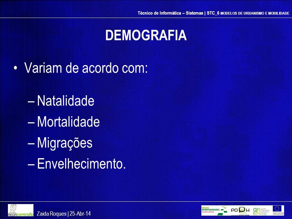 DEMOGRAFIA Variam de acordo com: Natalidade Mortalidade Migrações