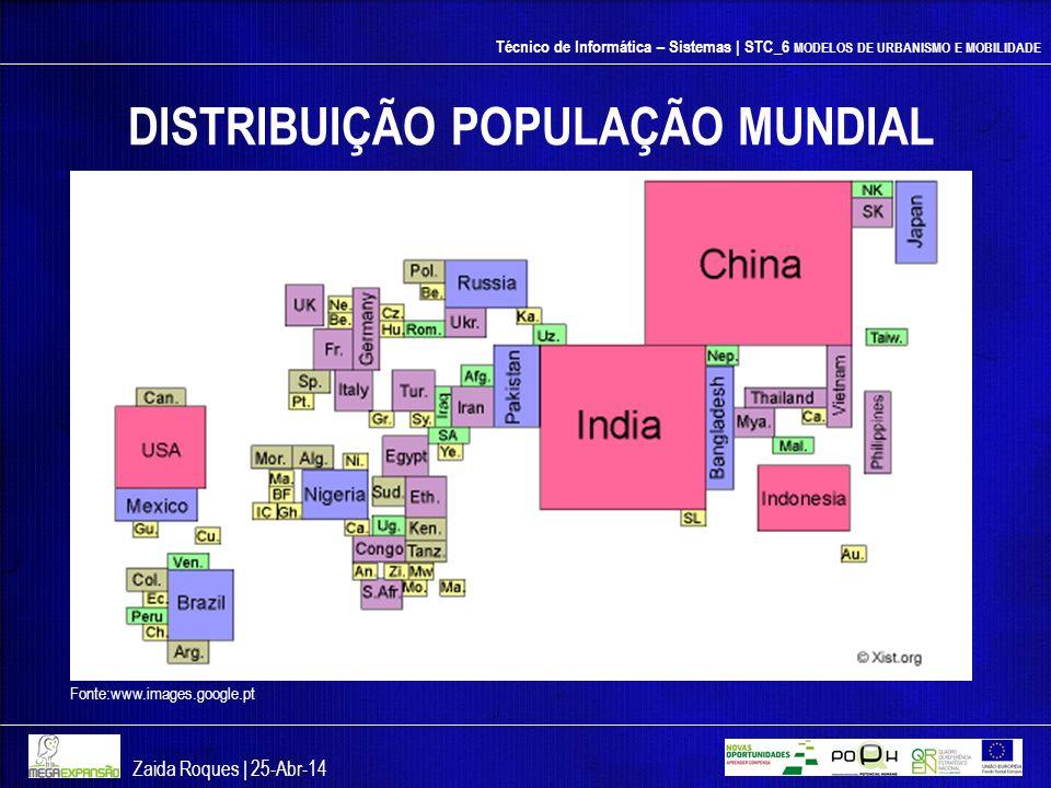 DISTRIBUIÇÃO POPULAÇÃO MUNDIAL