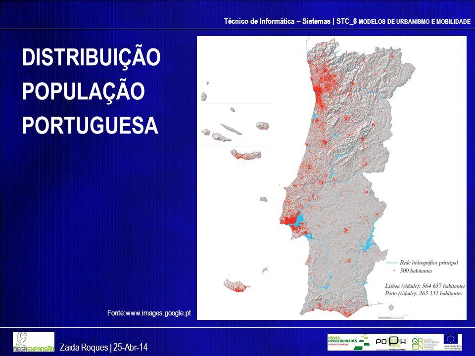 DISTRIBUIÇÃO POPULAÇÃO PORTUGUESA Zaida Roques | 26-mar-17