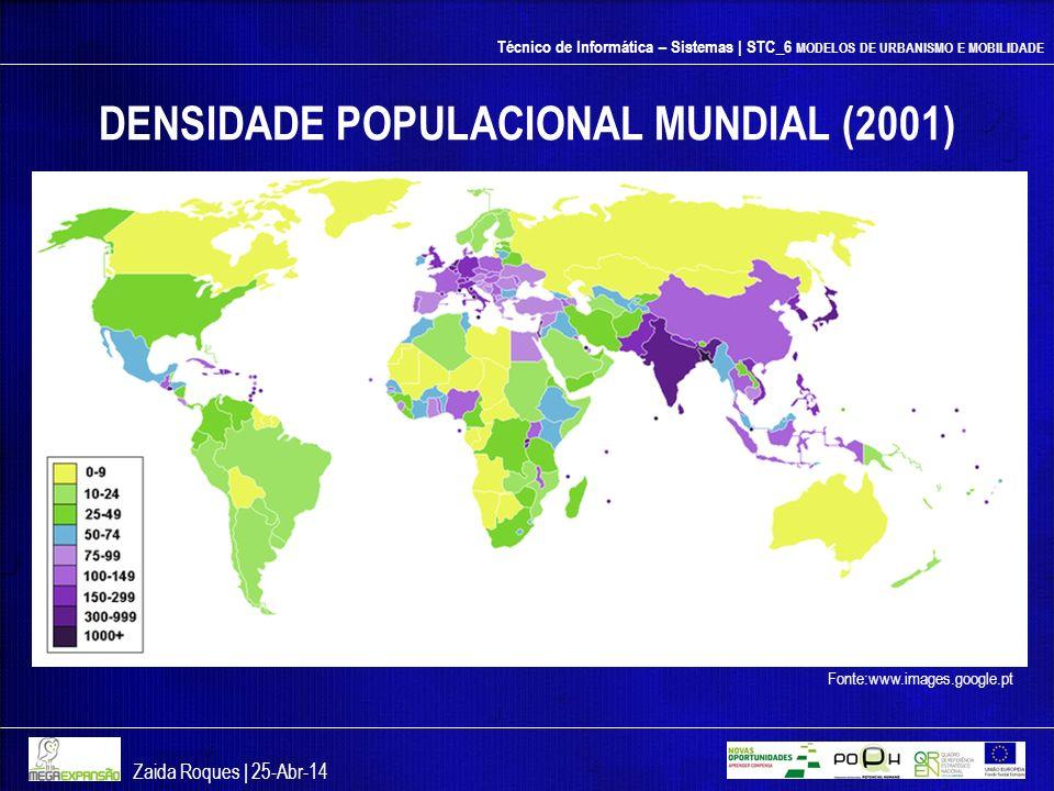 DENSIDADE POPULACIONAL MUNDIAL (2001)