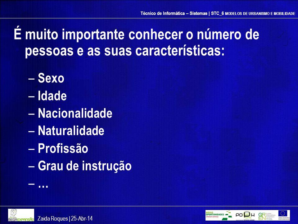 Técnico de Informática – Sistemas | STC_6 MODELOS DE URBANISMO E MOBILIDADE