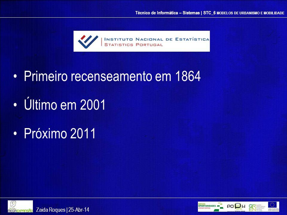 Primeiro recenseamento em 1864 Último em 2001 Próximo 2011