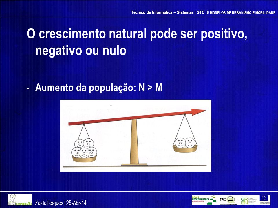 O crescimento natural pode ser positivo, negativo ou nulo