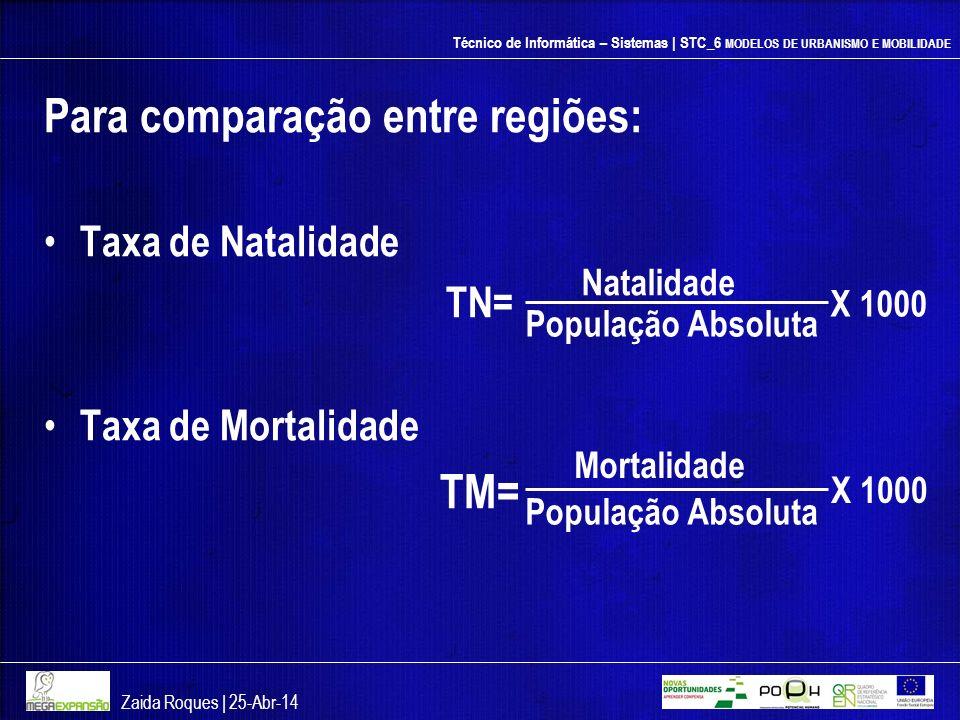 Para comparação entre regiões: