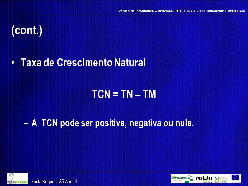 (cont.) Taxa de Crescimento Natural TCN = TN – TM