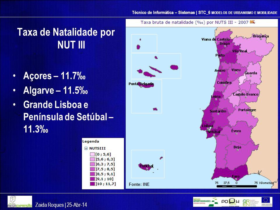 Taxa de Natalidade por NUT III