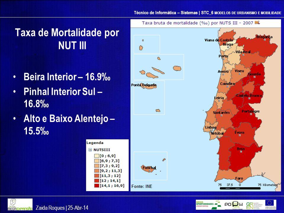 Taxa de Mortalidade por NUT III
