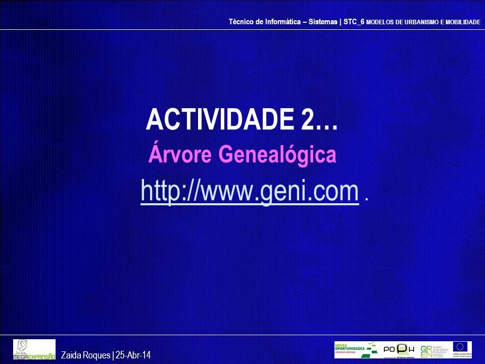 ACTIVIDADE 2… http://www.geni.com . Árvore Genealógica